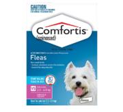 Buy Comfortis For Dogs Online-VetSupply